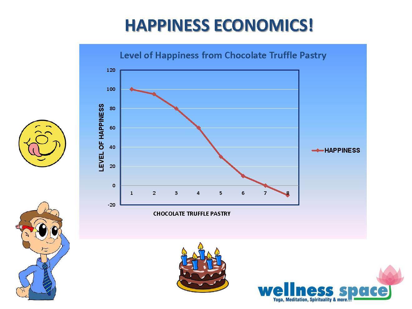 happi-nomics